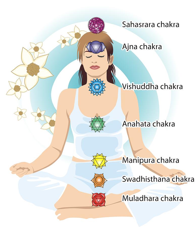 Tantra Yoga: Tantra Yoga Tantric Meditation
